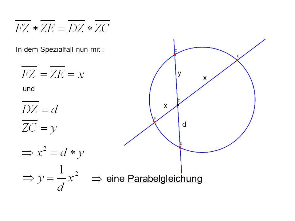 eine Parabelgleichung