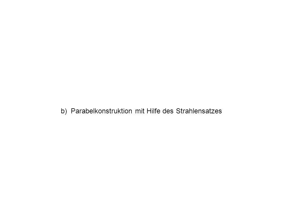 b) Parabelkonstruktion mit Hilfe des Strahlensatzes