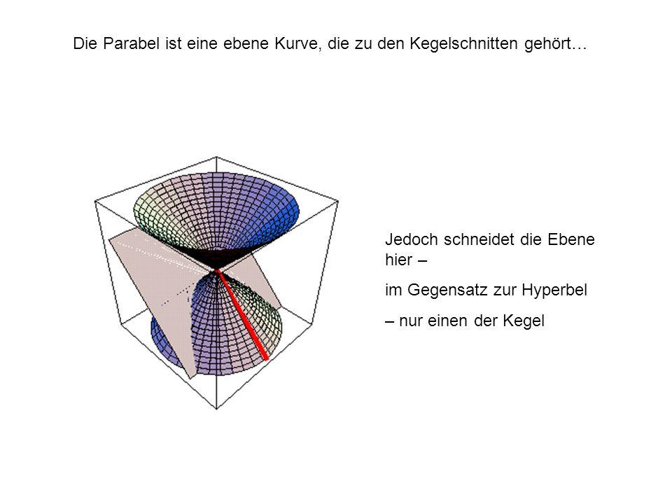 Die Parabel ist eine ebene Kurve, die zu den Kegelschnitten gehört…