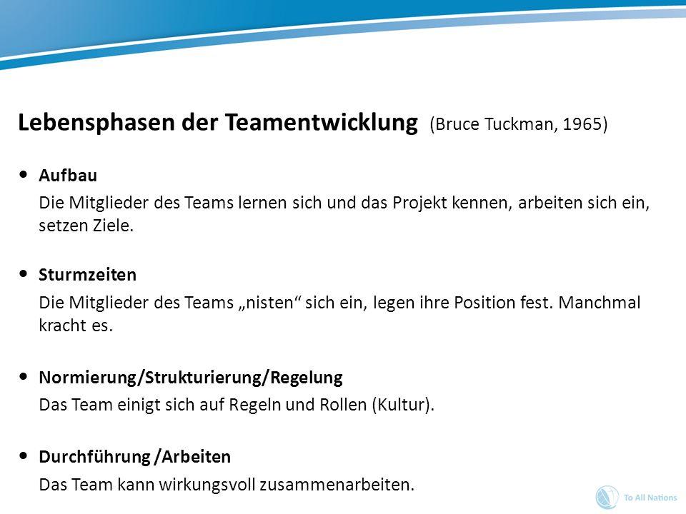 Lebensphasen der Teamentwicklung (Bruce Tuckman, 1965)