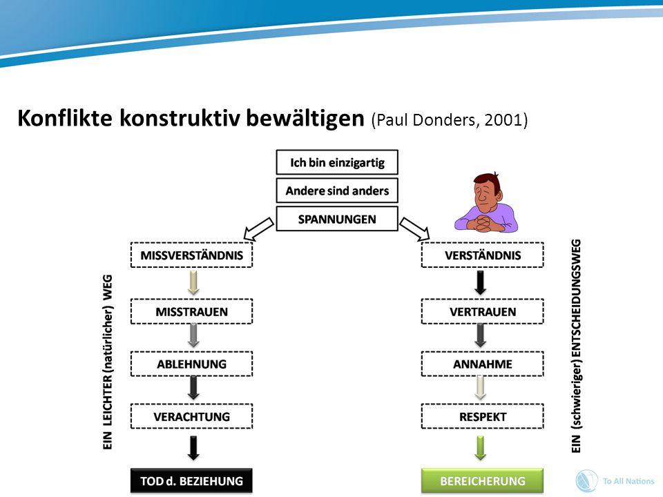 Konflikte konstruktiv bewältigen (Paul Donders, 2001)