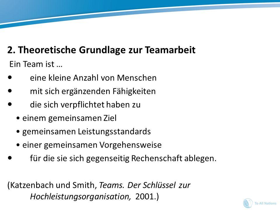 2. Theoretische Grundlage zur Teamarbeit