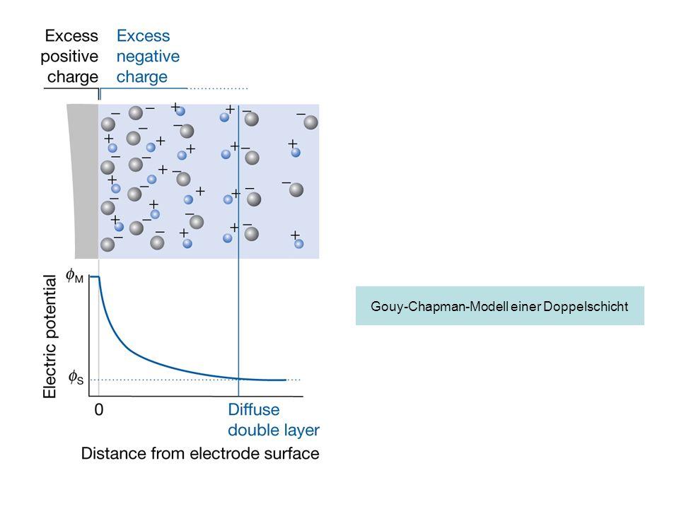 Gouy-Chapman-Modell einer Doppelschicht