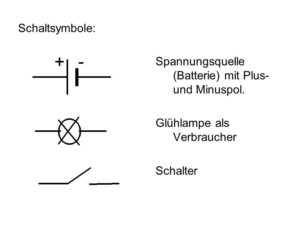 Schaltsymbole: Spannungsquelle (Batterie) mit Plus- und Minuspol.