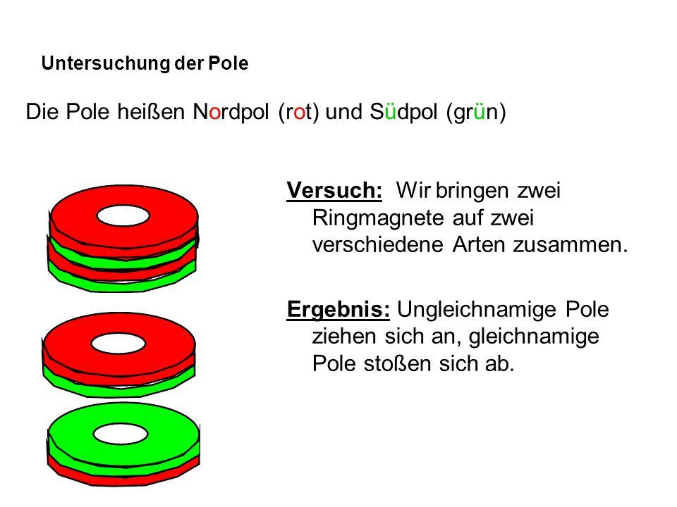 Die Pole heißen Nordpol (rot) und Südpol (grün)