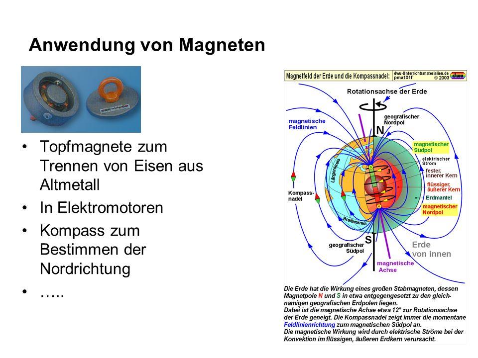 Anwendung von Magneten