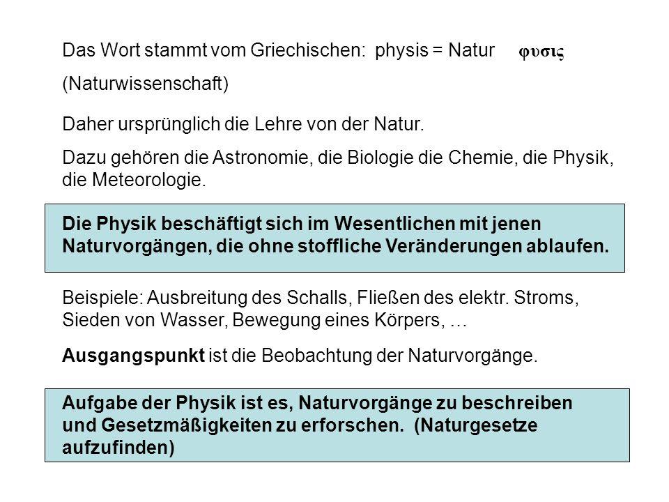 Das Wort stammt vom Griechischen: physis = Natur φυσις
