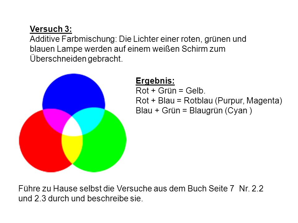 Versuch 3: Additive Farbmischung: Die Lichter einer roten, grünen und blauen Lampe werden auf einem weißen Schirm zum Überschneiden gebracht.