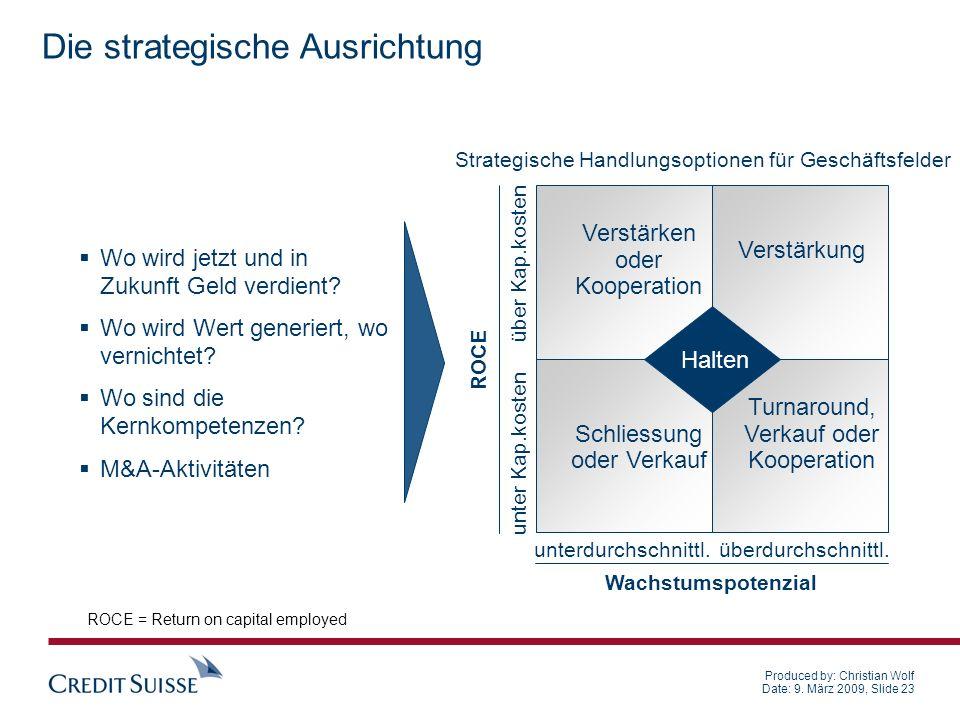 Die strategische Ausrichtung