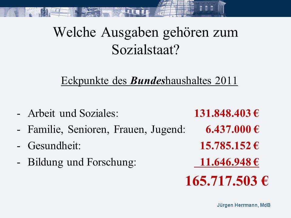 Welche Ausgaben gehören zum Sozialstaat