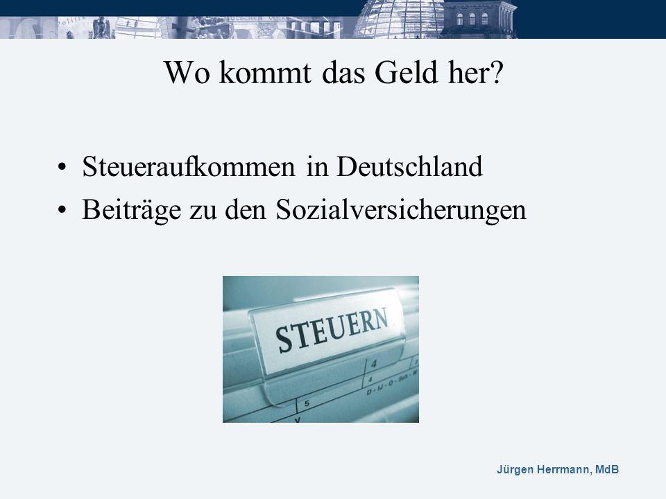 Wo kommt das Geld her Steueraufkommen in Deutschland