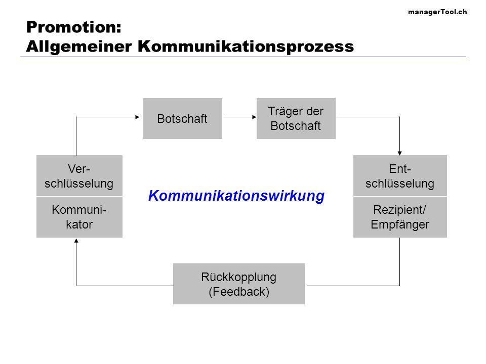 Promotion: Allgemeiner Kommunikationsprozess