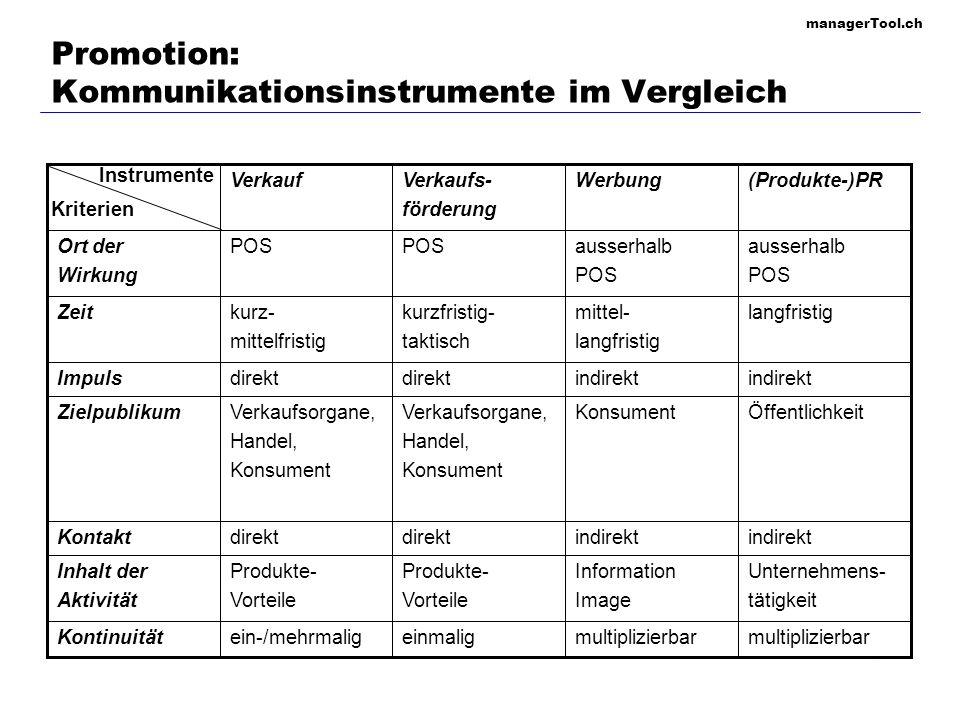 Promotion: Kommunikationsinstrumente im Vergleich