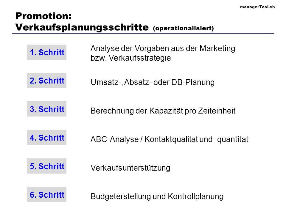 Promotion: Verkaufsplanungsschritte (operationalisiert)