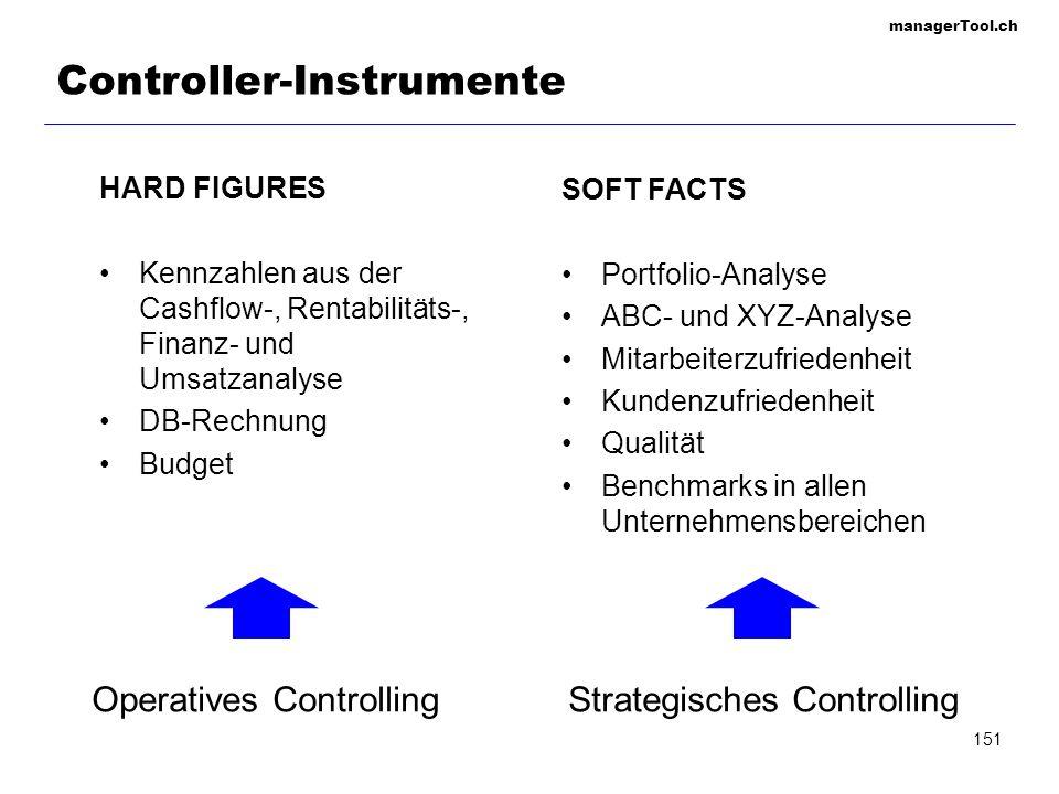 Controller-Instrumente