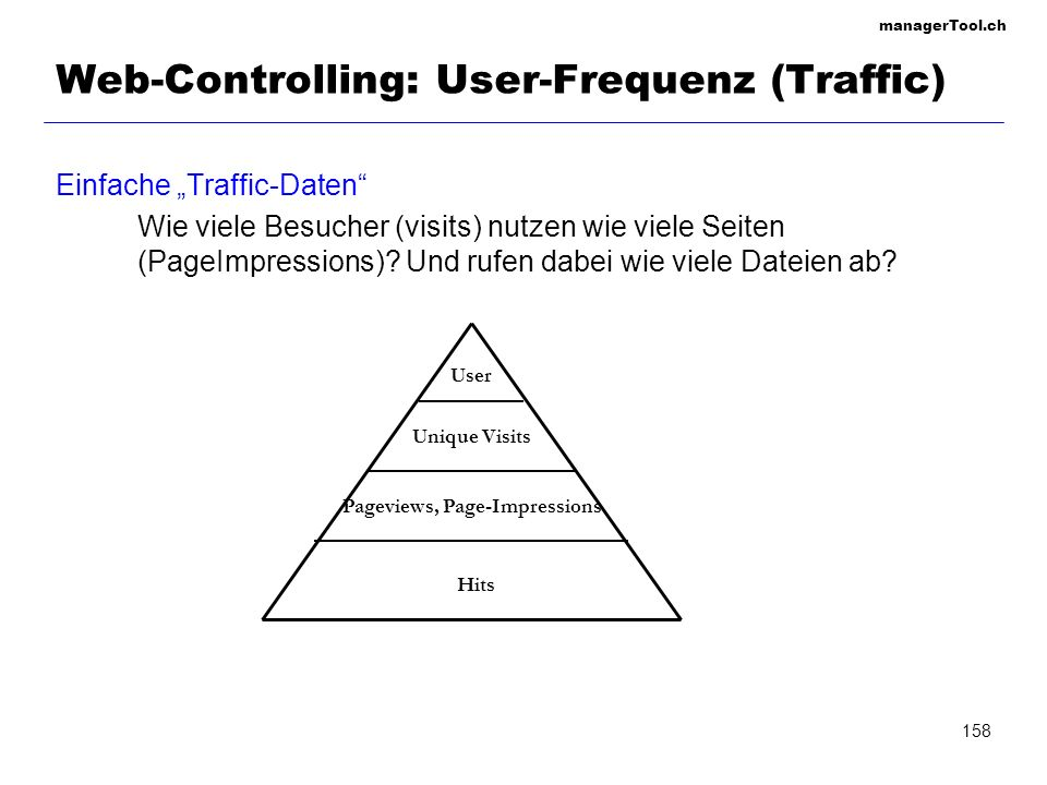 Web-Controlling: User-Frequenz (Traffic)