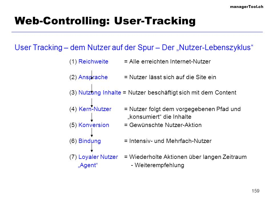 Web-Controlling: User-Tracking