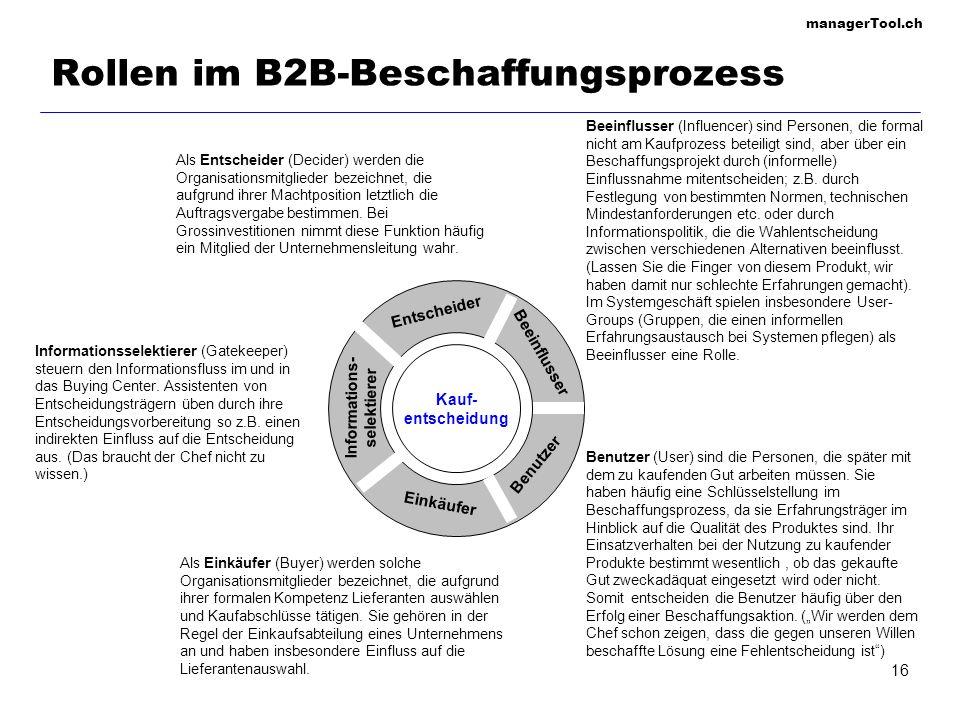 Rollen im B2B-Beschaffungsprozess