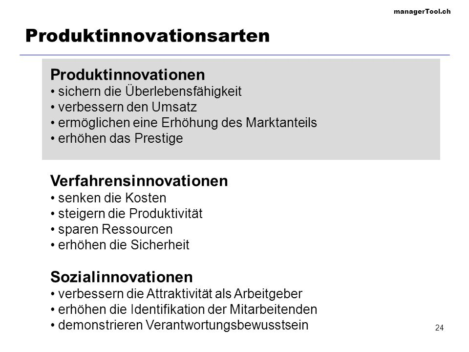 Produktinnovationsarten