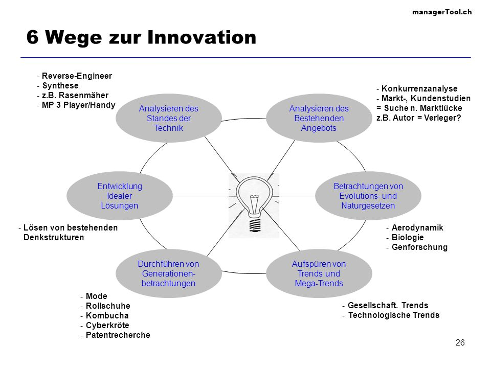 6 Wege zur Innovation Reverse-Engineer Synthese z.B. Rasenmäher