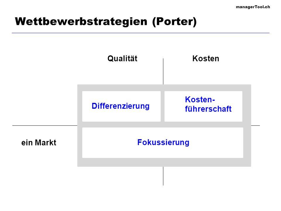 Wettbewerbstrategien (Porter)