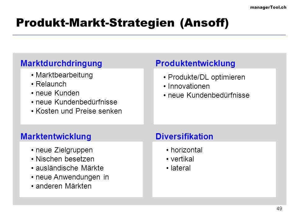 Produkt-Markt-Strategien (Ansoff)
