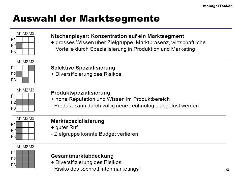 Auswahl der Marktsegmente