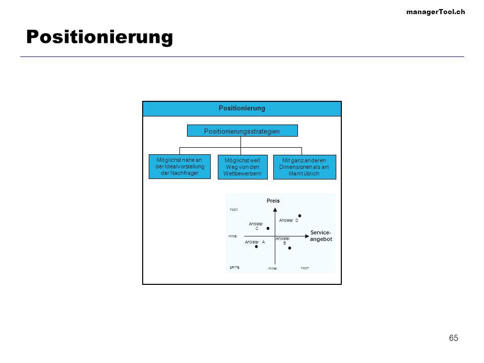 Positionierungsstrategien