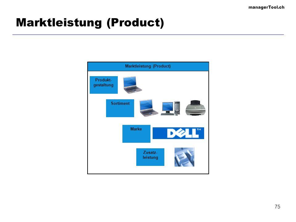 Marktleistung (Product)
