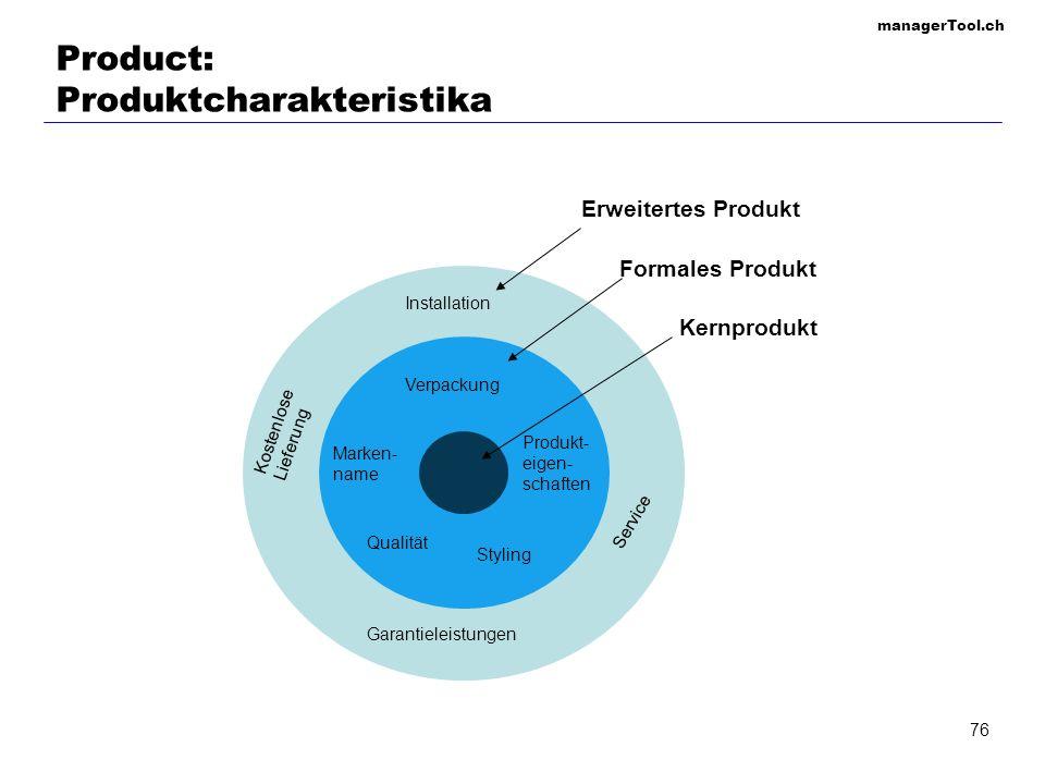 Product: Produktcharakteristika
