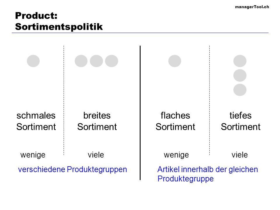 Product: Sortimentspolitik