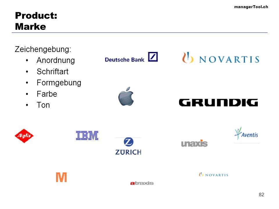 Product: Marke Zeichengebung: Anordnung Schriftart Formgebung Farbe