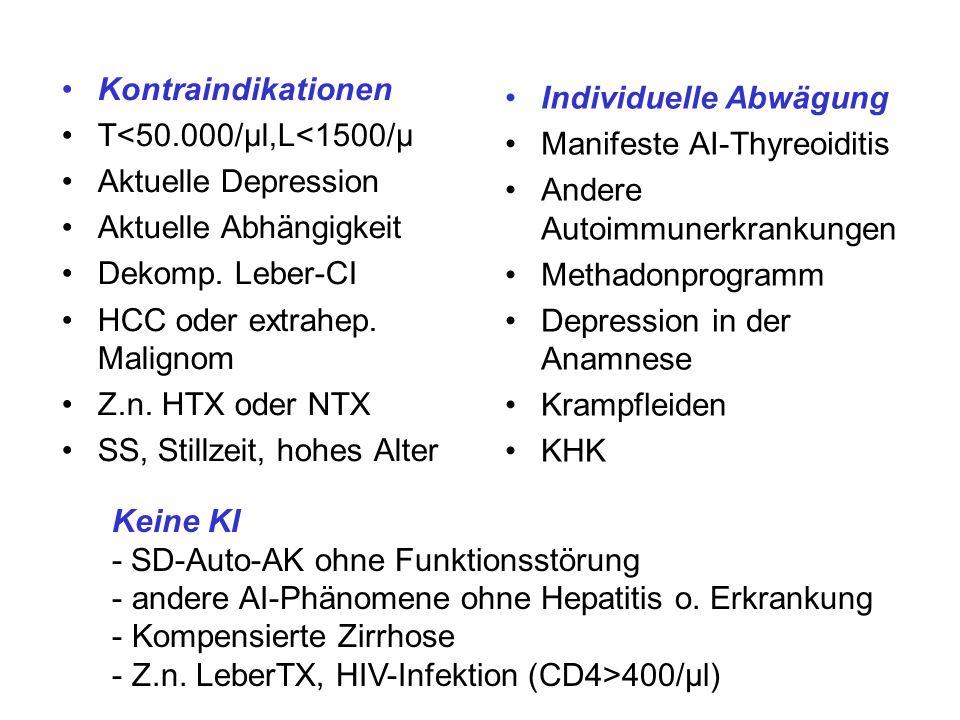 Kontraindikationen T<50.000/µl,L<1500/µ. Aktuelle Depression. Aktuelle Abhängigkeit. Dekomp. Leber-CI.