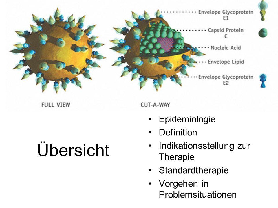 Übersicht Epidemiologie Definition Indikationsstellung zur Therapie