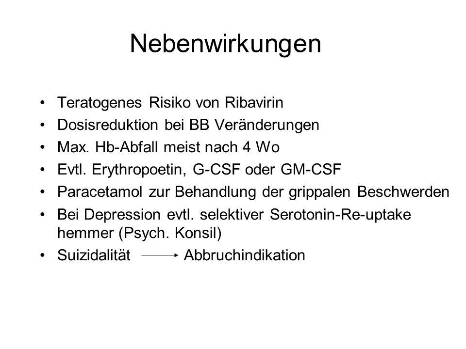 Nebenwirkungen Teratogenes Risiko von Ribavirin