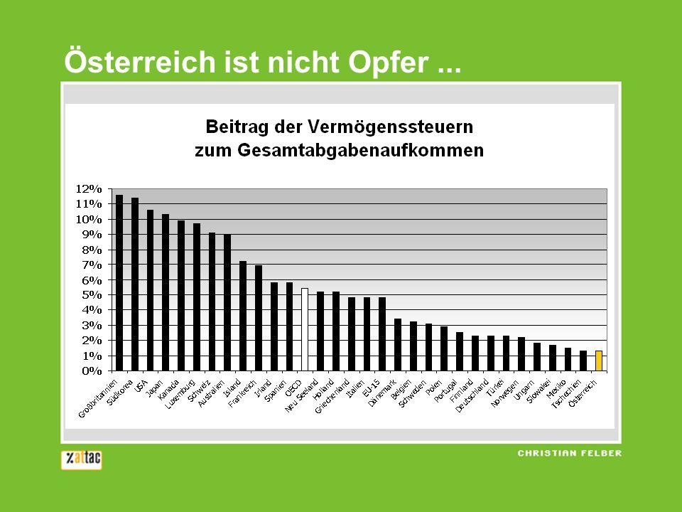 Österreich ist nicht Opfer ...