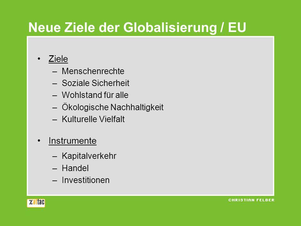 Neue Ziele der Globalisierung / EU