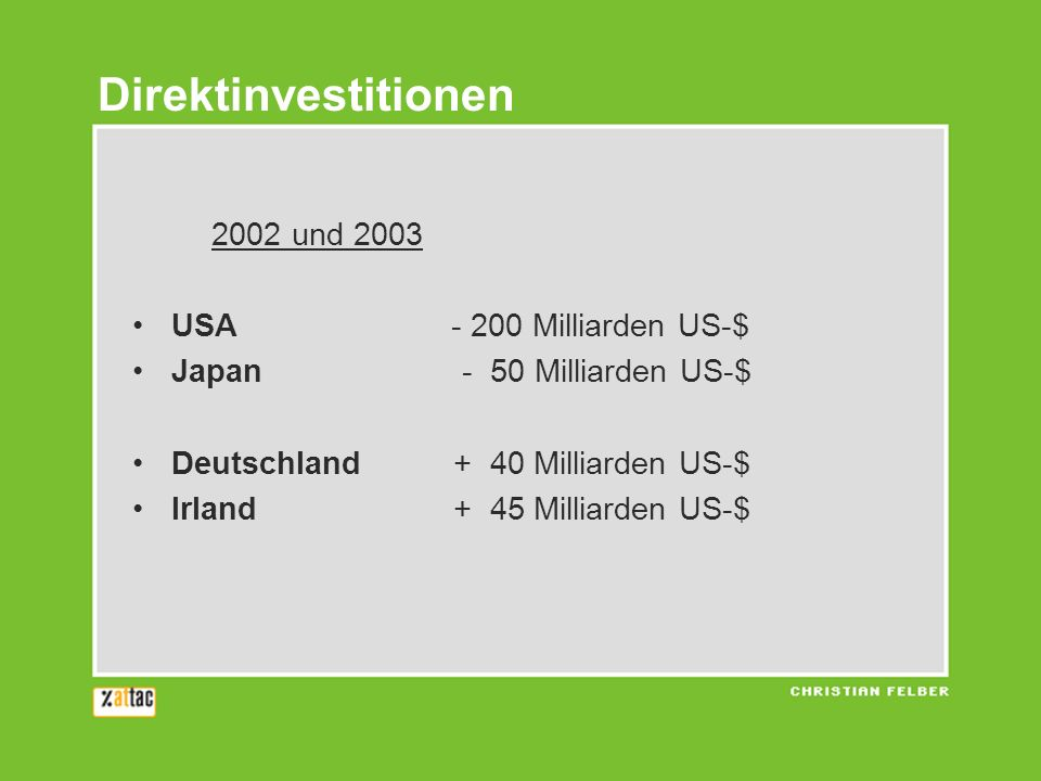Direktinvestitionen 2002 und 2003 USA - 200 Milliarden US-$