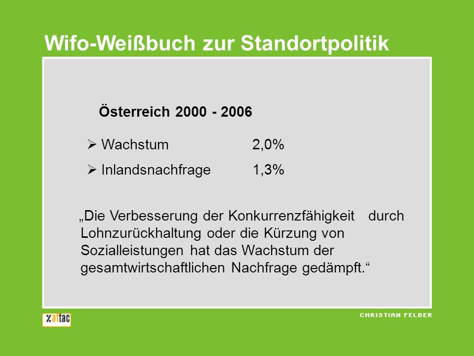 Wifo-Weißbuch zur Standortpolitik