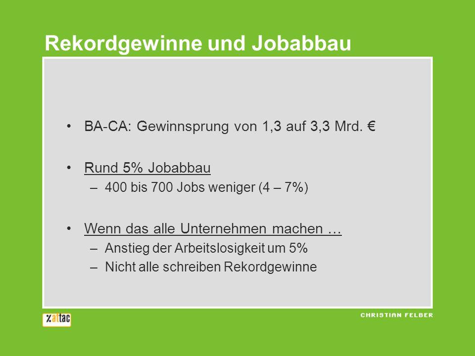 Rekordgewinne und Jobabbau