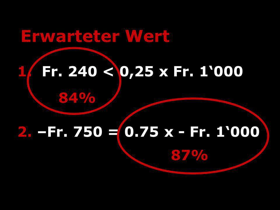 Erwarteter Wert 1. Fr. 240 < 0,25 x Fr. 1'000 84%