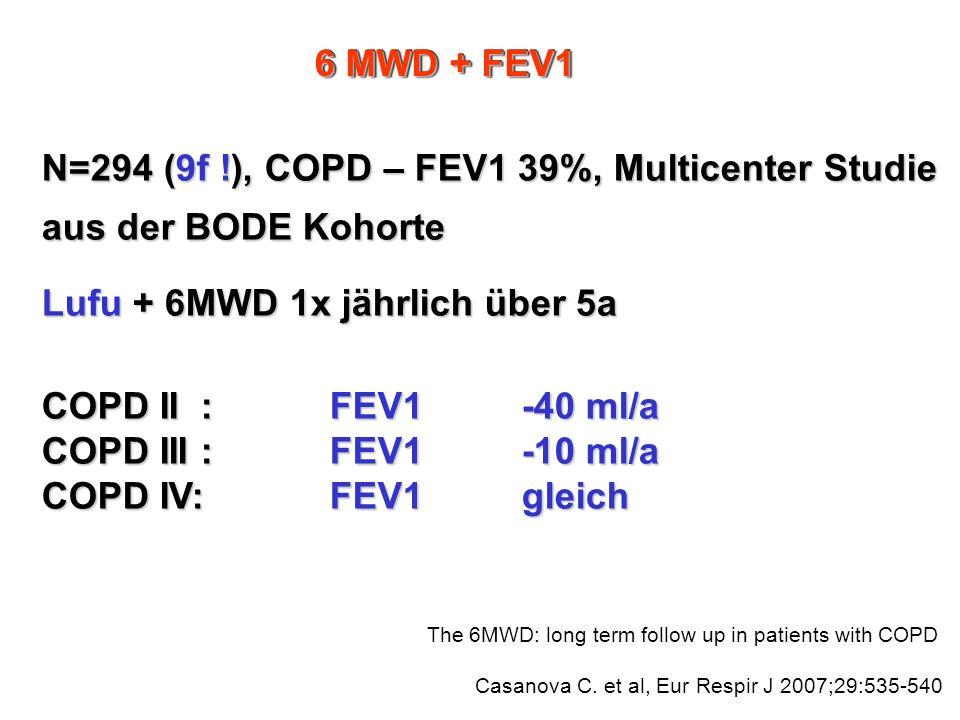 N=294 (9f !), COPD – FEV1 39%, Multicenter Studie aus der BODE Kohorte
