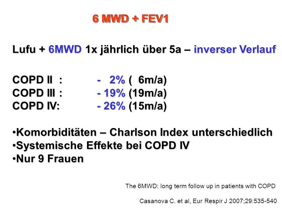 Lufu + 6MWD 1x jährlich über 5a – inverser Verlauf