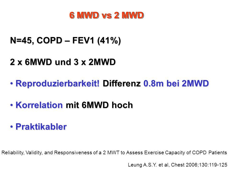 Reproduzierbarkeit! Differenz 0.8m bei 2MWD Korrelation mit 6MWD hoch