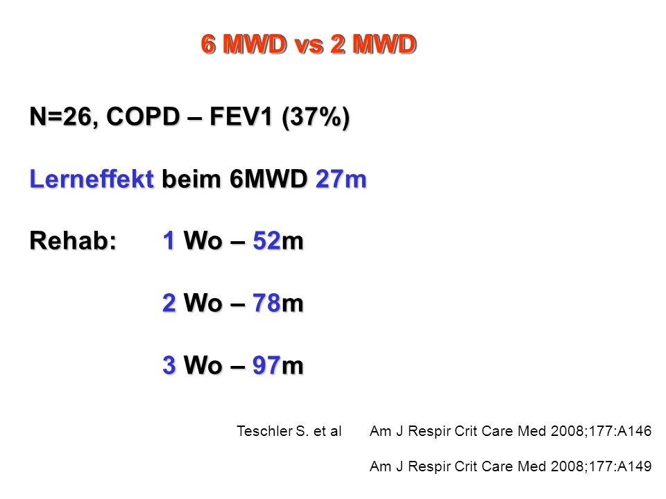 6 MWD vs 2 MWD N=26, COPD – FEV1 (37%) Lerneffekt beim 6MWD 27m