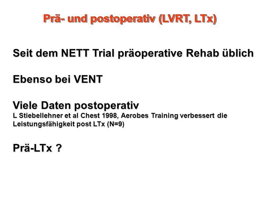 Prä- und postoperativ (LVRT, LTx)