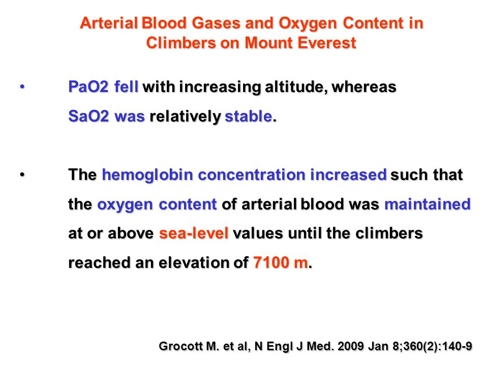 Arterial Blood Gases and Oxygen Content in Climbers on Mount Everest