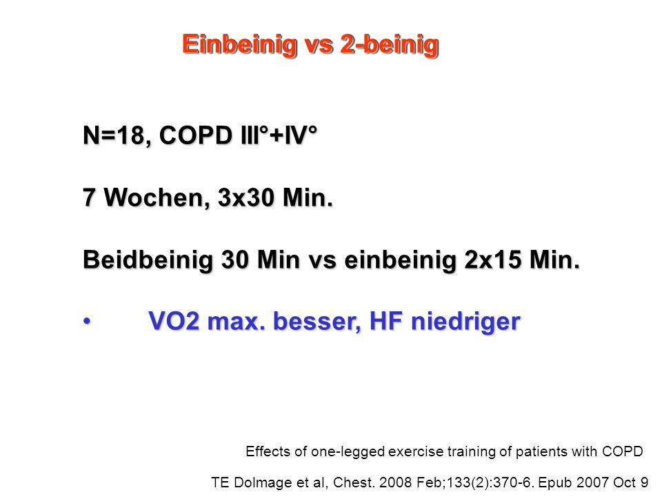 Beidbeinig 30 Min vs einbeinig 2x15 Min. VO2 max. besser, HF niedriger
