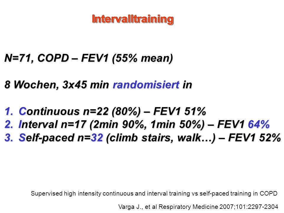 8 Wochen, 3x45 min randomisiert in Continuous n=22 (80%) – FEV1 51%