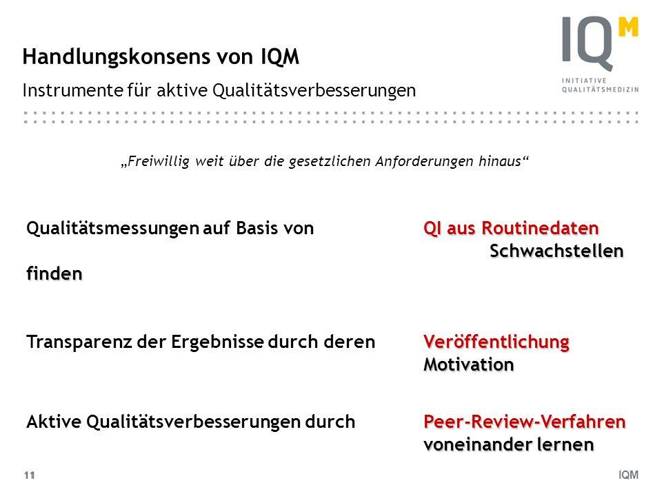 Handlungskonsens von IQM Instrumente für aktive Qualitätsverbesserungen
